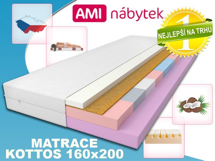 9zón pěnová matrace KOTTOS 160x200 + KOKOS - Nábytek