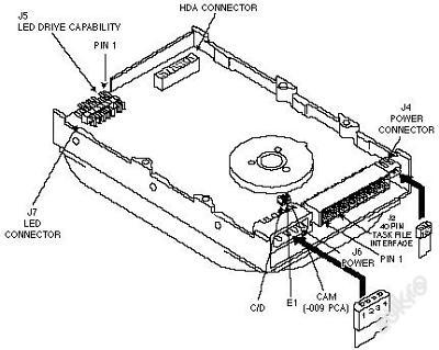 """85MB CONNER 3.5"""" do PC historický pro sběratele testovaný záruka!"""