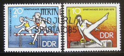 NDR 1970 Spartakiáda mládeže Mi# 1594-95 0370