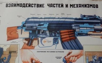 AK 47 -obraz A3-novotisk ruského originálu - Vojenské