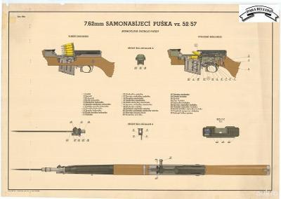 7,62 mm puška vz. 52/57 - obraz A3 nelaminovaný