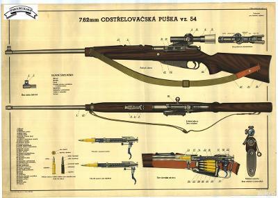 7,62mm odstř. puška vz. 54 - obraz A3 nelaminovaný
