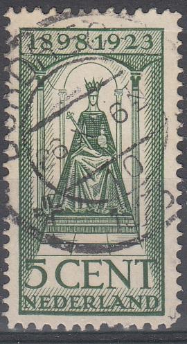 Nizozemí