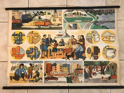 Školní plakát Vlak , doprava, život ve městě
