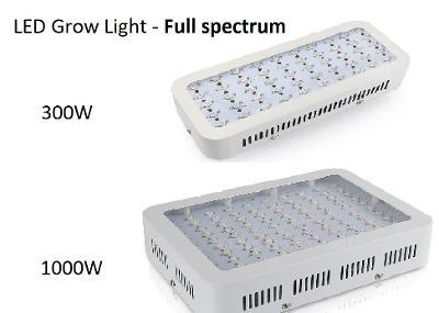Nové světelné LED Grow Light - Full Spectrum.