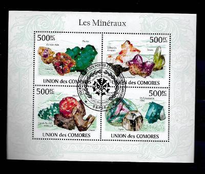 Komory2010-Minerály-corindon,rubín,titanit,olmit,beryl,akvamarín,topaz