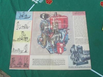 Prospekt Náš nejmenší naftový motor  od-1kč