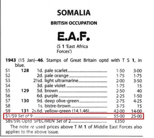 Britská okupace italského Somálska 1943 - hledaný komplet 55£ - Filatelie