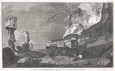 Velikonoční ostrov, mědiryt, 1795