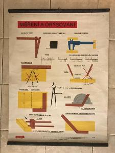 Školní plakát Měření a orýsování