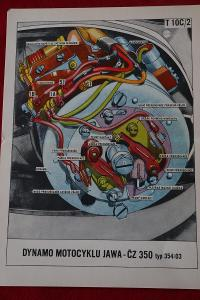 Jawa 350 354 kývačka elektrické schéma  dynamo motocyklu