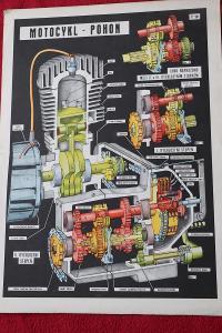 CZ předválečná motor cezeta předválka