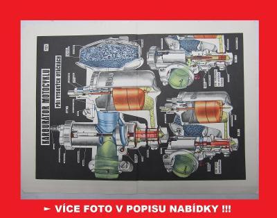 Ogar 250 model 1946 - KARBURÁTOR Jikov 2924V - obrázek plakátek