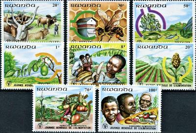 Fauna, flóra - Rwanda