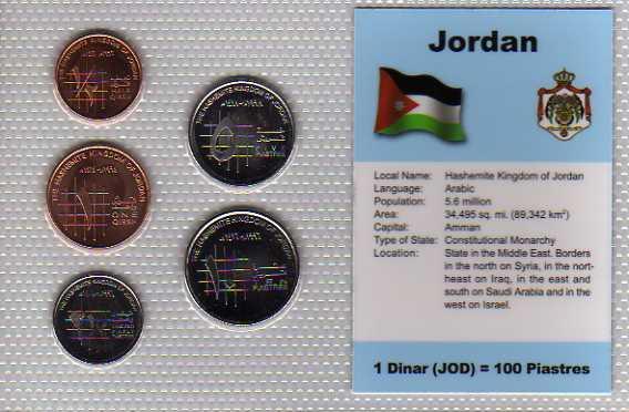 JORDÁNSKO: kompl. sada 5 mincí 1/2 quirsh-10 piastr 1980 UNC v blistru - Numismatika