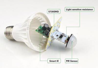 LED chytré žárovky • ovládné POHYBEM • 7W - reagující na pohyb