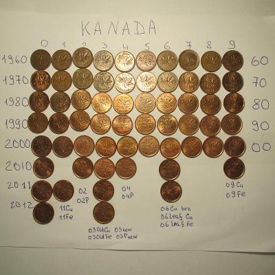Kanada - AKCIE !- SADA 1 CENT z roku 1960-2012 - 62 KŮSA -od 3,2 Kč/Ks