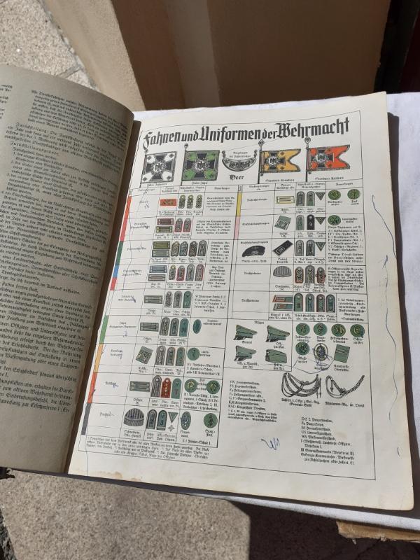 WW2 Kniha - Die Deutsche Wehrmacht 1936 !!!  - Vojenské