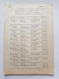 Telefonní seznam obchody domácí potřeby Praha asi 1989 Rott Diamant aj