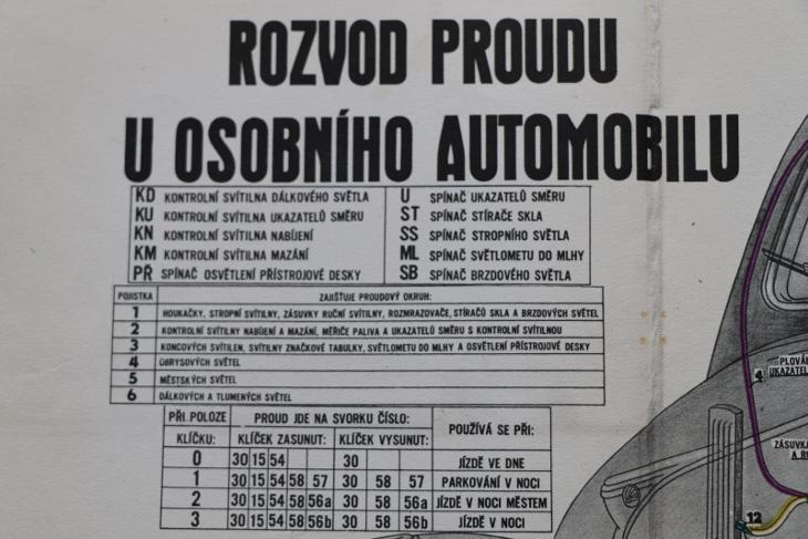 Škoda 1102 Schéma elektrické instalace - Příslušenství k veteránům