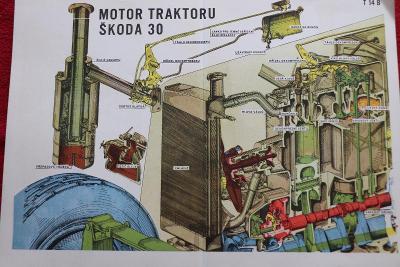 TRAKTOR ŠKODA  30   schéma motor