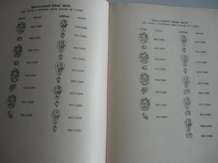 Čistění a konzervace mincí-1980-72.str. - 200.- - Numismatika
