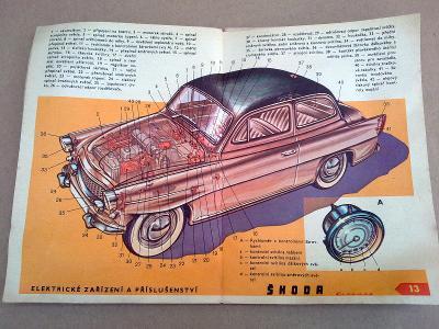 Škoda 1000MB Tatra 603 Škoda Octavia Barkas Wartburg obrazová schémata
