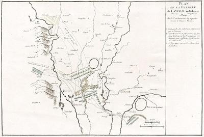 Čáslav bitva  plán, Rouge, mědiryt 1756