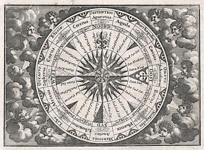 Větrná růžice, Florinus, mědiryt, 1750