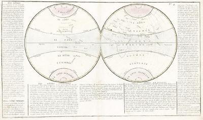 Podnebné (klimatické) pásy, Clouet, mědiryt, 1793