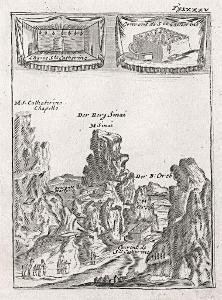 Sinaj, Mallet, mědiryt, 1719