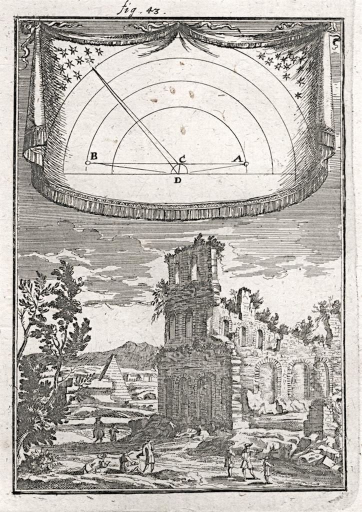 La Sphere, Mallet, mědiryt, 1719 - Antikvariát