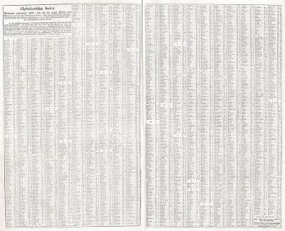 Seutter G.M.: Bohemiae Index, 1727