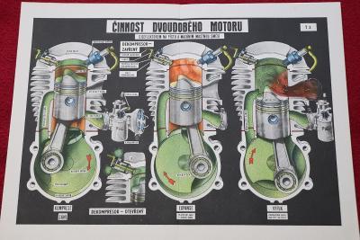 Jawa předválečná motor  předválka
