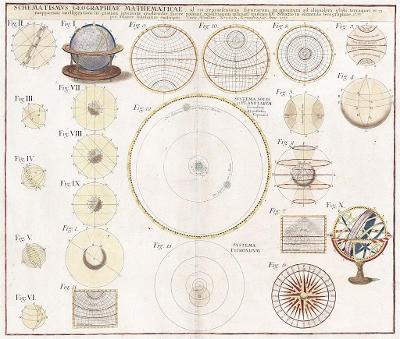 Homann Erben : Astronomické hodiny , mědiryt 1753