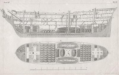 Lod  řez, litografie, (1845)