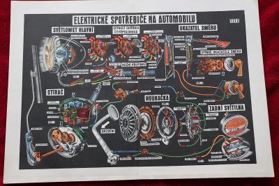 Schéma elektrické spotřebiče automobilu