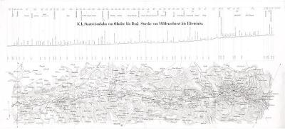 Železnice Ústí n. / Orl. - Labská Týnice, 1845