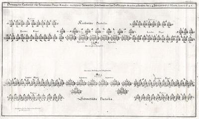 Jankov bitva šikování, Merian M.,  mědiryt 1651
