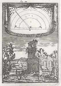 La Sphere, Mallet, mědiryt, 1719