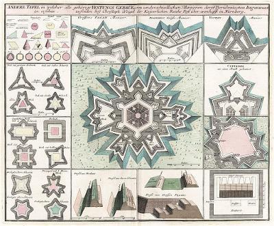 Weigel : Opevnění Vestung, kolor. mědiryt, 1729