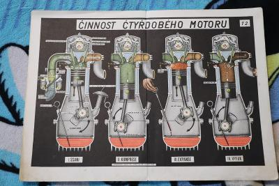 Činnost čtyřdobého motoru