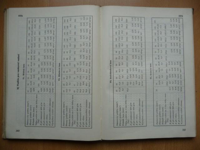 Elektrotechnické tabulky a grafy - J. Tříska 1955 - Knihy