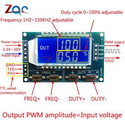 Generátor signálu- PWM pulzní frekvenční měnič