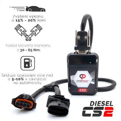 CHIP BOX MAZDA 323 2.0 DiTD 74kW 2000-04 CS2