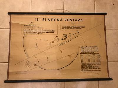 Školní plakát - Sluneční soustava- III popis