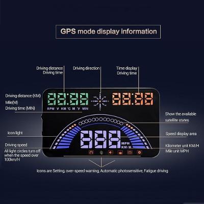 OBD2 HUD Display Head-Up S7-HUD Head-Up displej