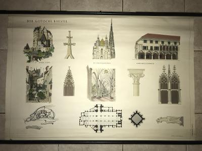 Školní plakát architektura - německá architektura