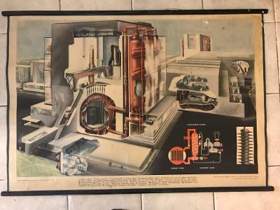 Školní plakát industrial Atomový reaktor
