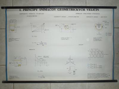 školní plakáty Principy snímačů geometrických veličin , tlaku ,síly 8x